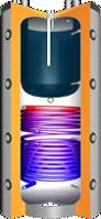 Buffer ingebouwde boiler, 1 spiraal, 100mm isolatie
